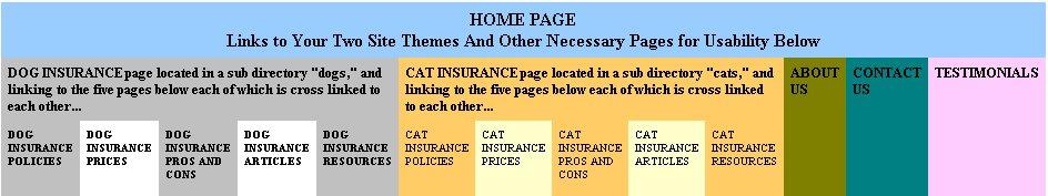 Site Theme Example
