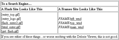 Flash and Frames Example